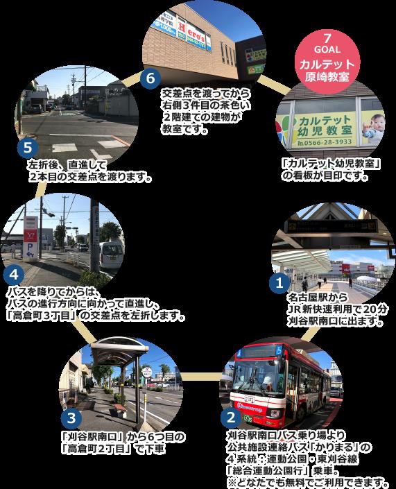 カルテット原崎教室への駅からの行き方